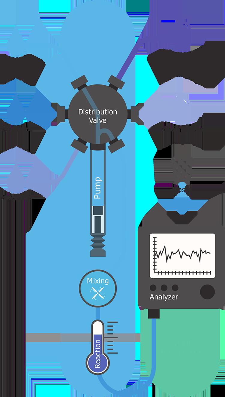 microfluidic-automated-sample-preparator-amf